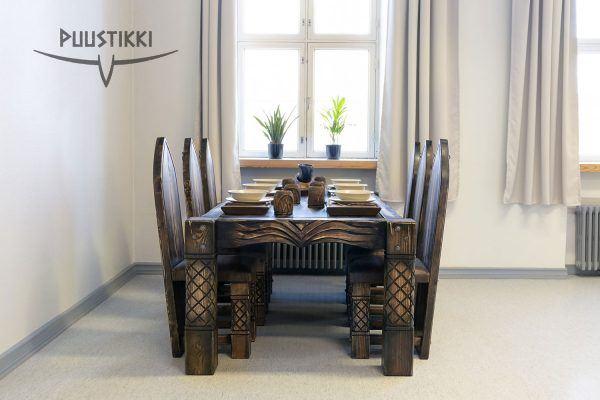 Viikinki ruokaryhmä